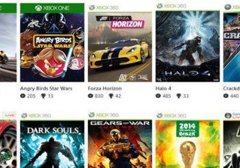 Los logros de Xbox ya se encuentran consolidados en Xbox.com