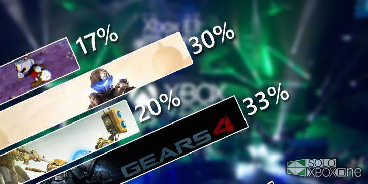 Encuesta: Vota tu juego favorito del #XboxE3