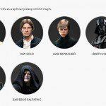 Reveladas las armas y poderes de Star Wars: Battlefront