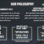 Este es el futuro que Ubisoft tiene previsto para Rainbow Six Siege