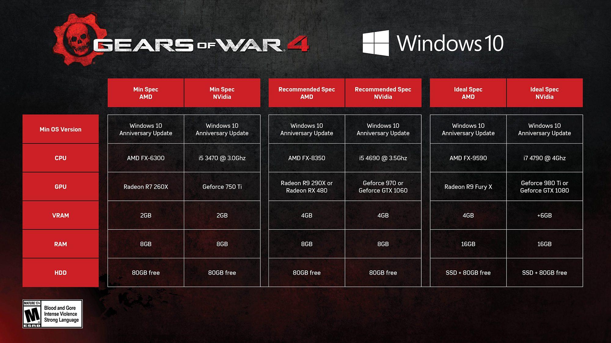 gears of war 4 especificaciones generacion xbox