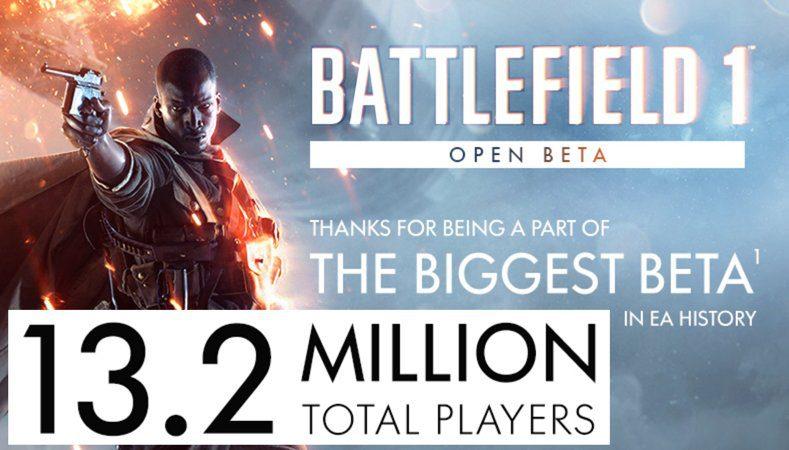 beta_battlefield_1_132_millones_ea_generacion_xbox
