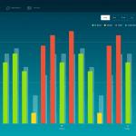 La aplicación de Fitbit ya es compatible con Xbox One