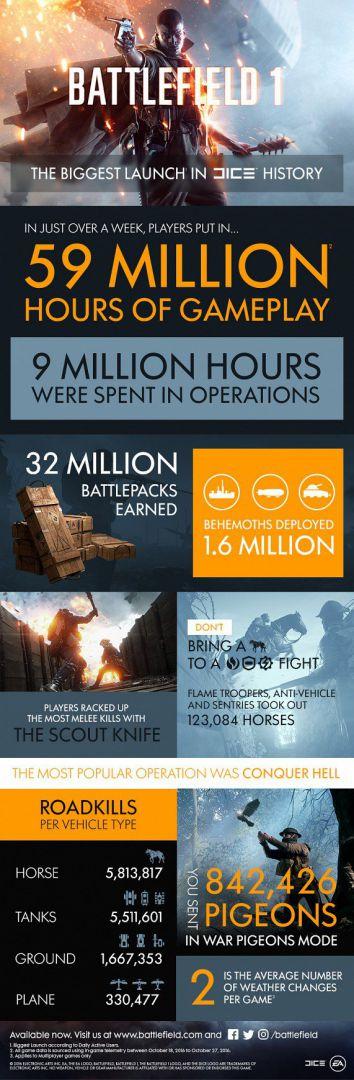 battlefield-1-infografia-generacion-xbox