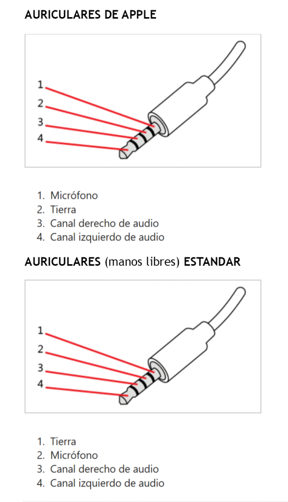 Auriculares Manos Libres Iphone