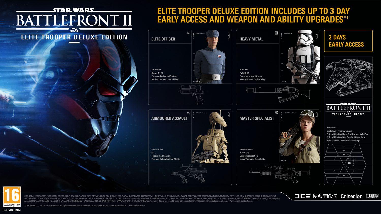 Star Wars Battlefront II - Edición Deluxe