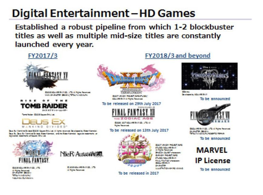 Final Fantasy VII Remake y Kingdom Hearts III podrían tardar tres años en llegar