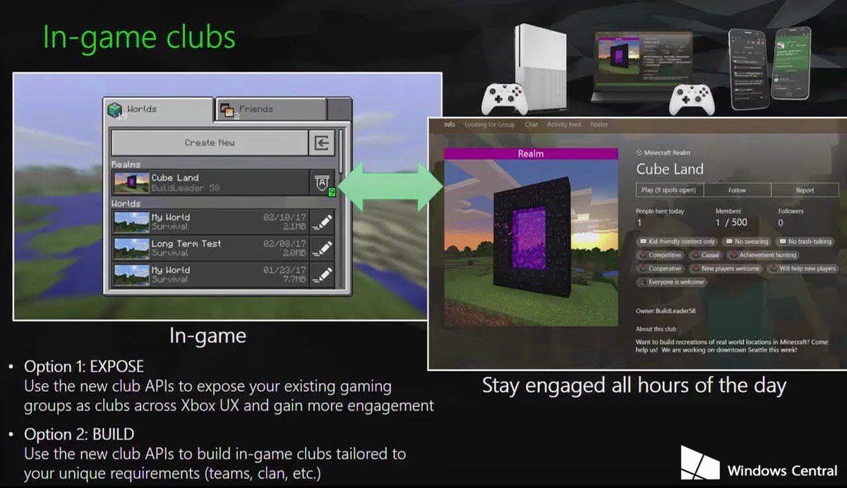 Los clubes de Xbox ayudan a los devs a mejorar los juegos, 5 millones de usuarios activos y más