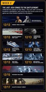 Fecha de lanzamiento del primer DLC gratuito de Star Wars: Battlefront II: The Last Jedi 3