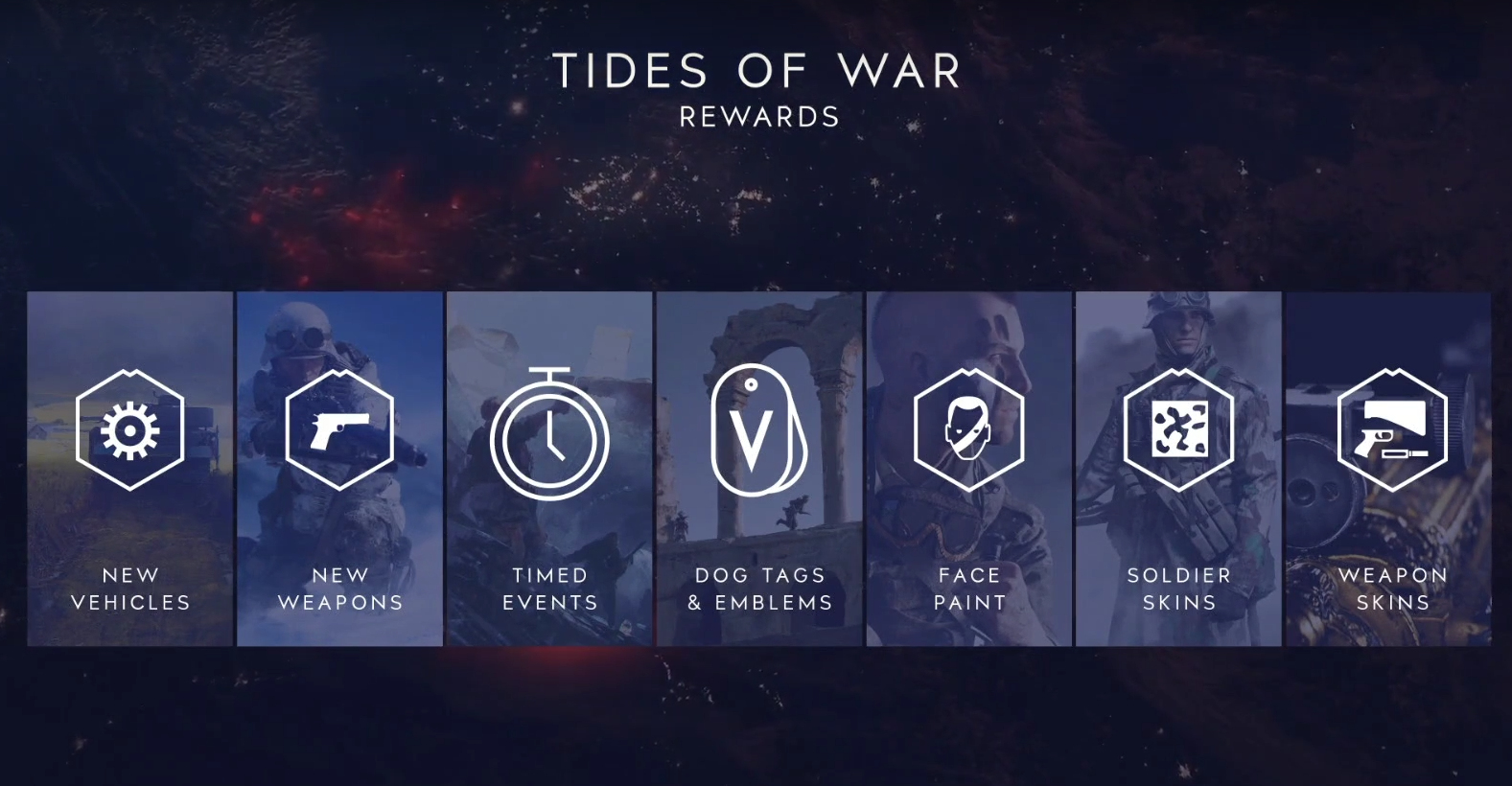 Presentado oficialmente el nuevo Battlefield V | Avances