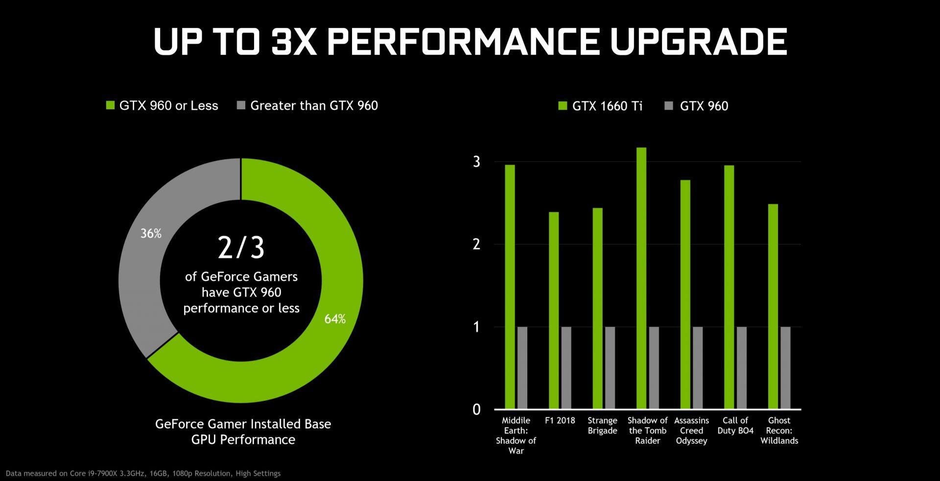 La GeForce GTX 1650 llegaría el 30 de abril a un precio muy ajustado, lista para hacer presión a AMD