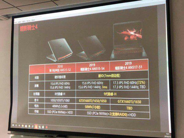 Evento privado de Acer con los portátiles y Nvidia GeForce 1660 Ti y Nvidia GeForce 1650