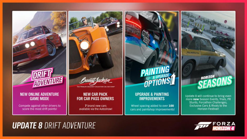 La actualización de abril de Forza Horizon 4 llega esta semana