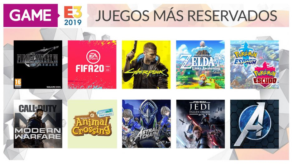Estos son los juegos más reservados en GAME durante el E3 2019 (Sin Gears 5)