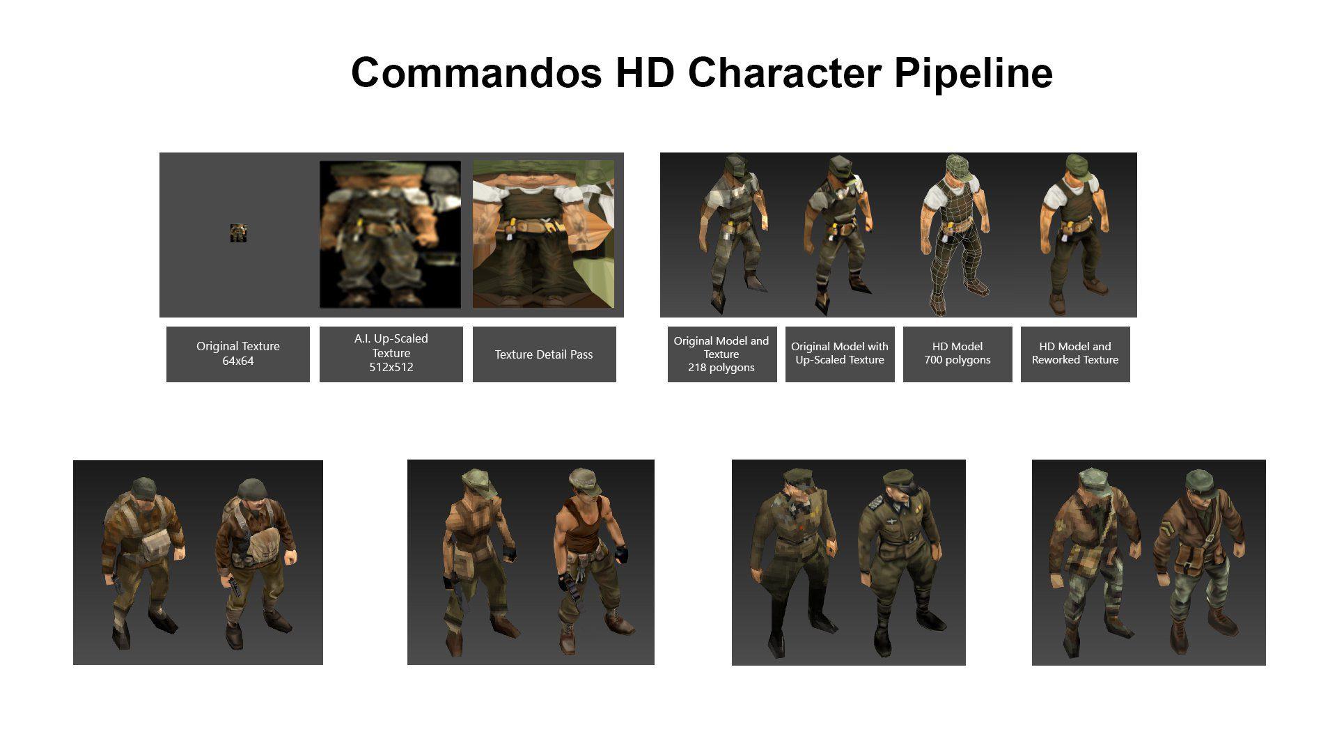 ¡Vuelve Pyro Studios! Commandos 2 HD Remaster y Praetorians HD listados en Steam