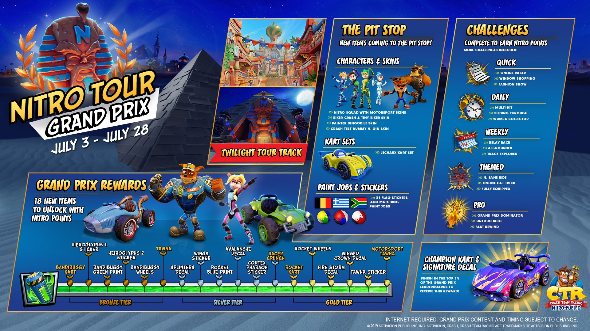 Ya ha llegado el primer gran evento de Crash Team Racing Nitro Fueled: Grand Prix