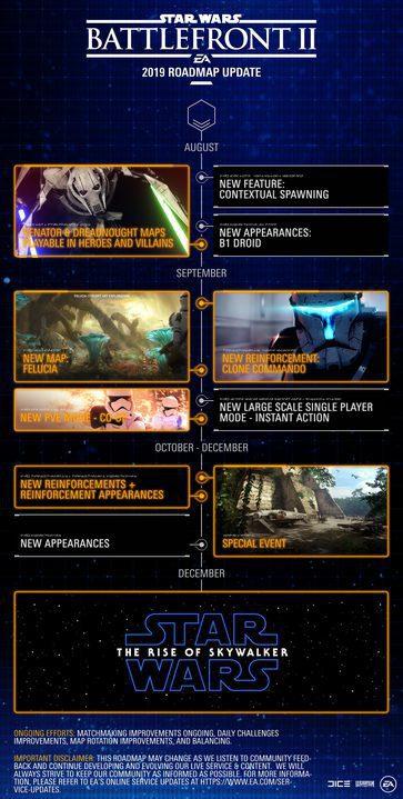 El comando clon y más contenido nuevo está cerca de llegar a Star Wars Battlefront II