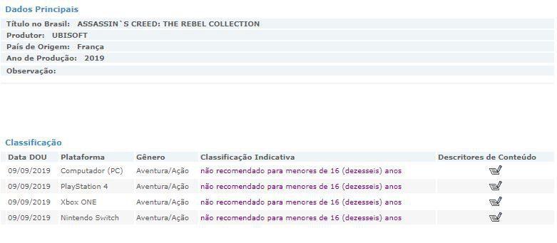 Assassin's Creed: The Rebel Collection también llegaría a Xbox One