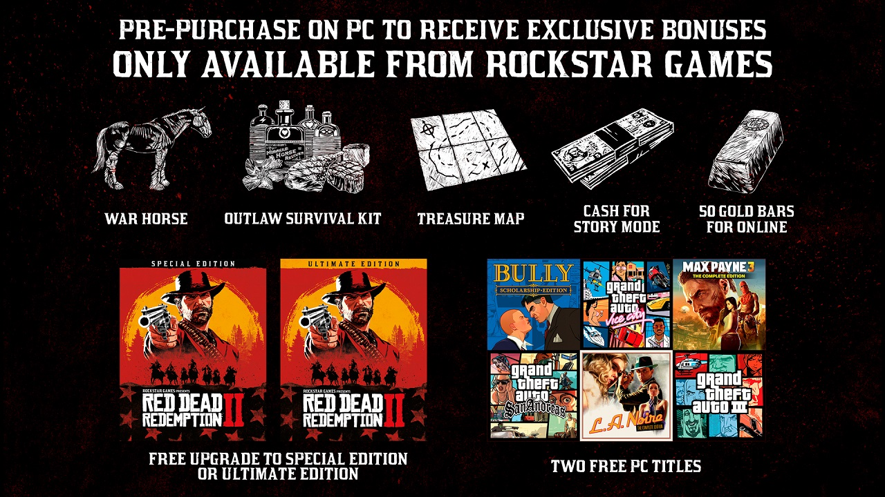 Incentivos de reserva Red Dead Redemption 2 GX