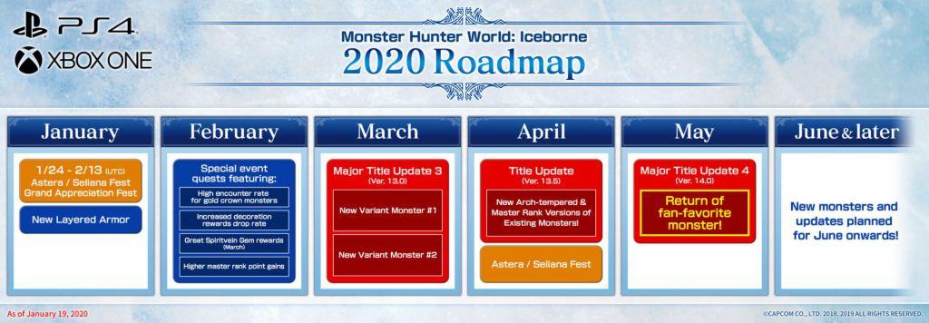 Monster Hunter Word: Iceborn