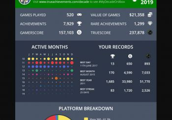 Repasa tu década en Xbox gracias a TrueAchievements