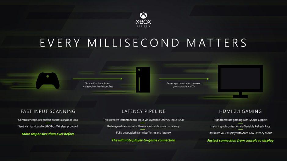 Xbox Series X ofrecerá experiencias sin apenas latencia