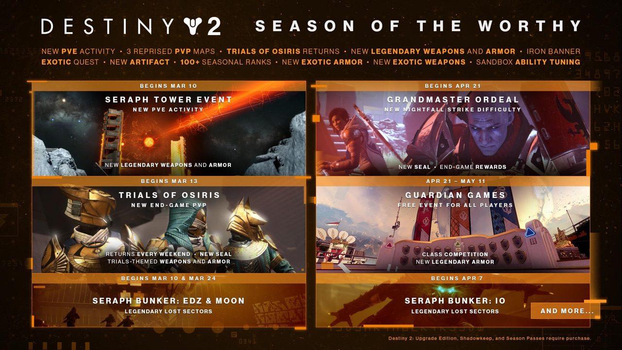 Destiny 2 - Temporada de los Dignos