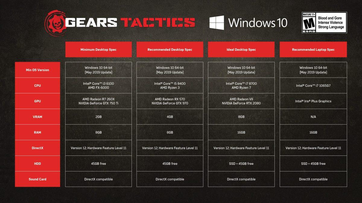 Desvelados los requisitos técnicos para mover Gears Tactics en PC