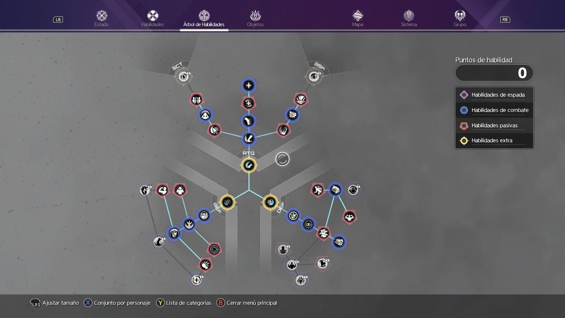 Análisis de Sword Art Online: Alicization Lycoris