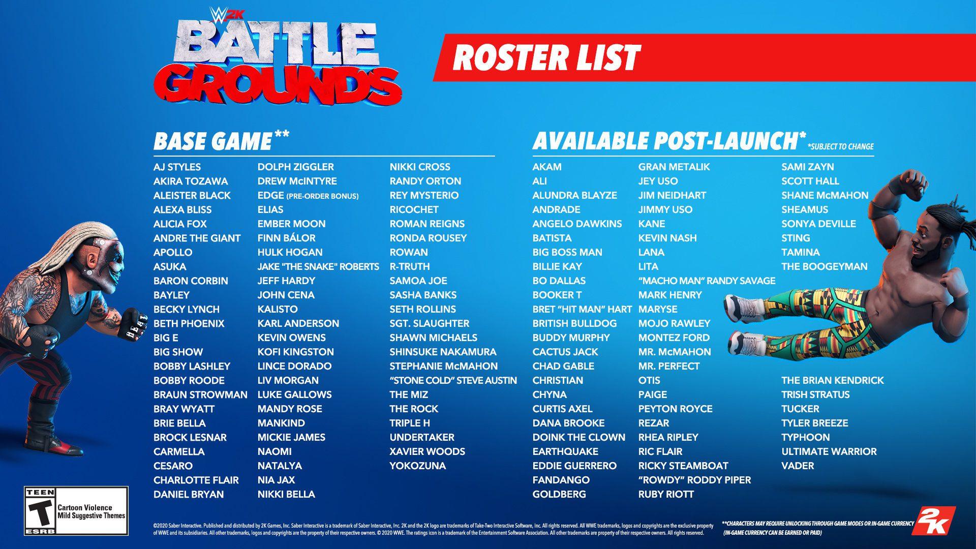 WWE 2K Battlegrounds - personajes - generacion xbox