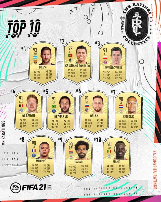 FIFA 21 - Top 1