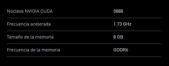 Estas son las nuevas gráficas Nvidia RTX 3000 que llegan este mismo mes