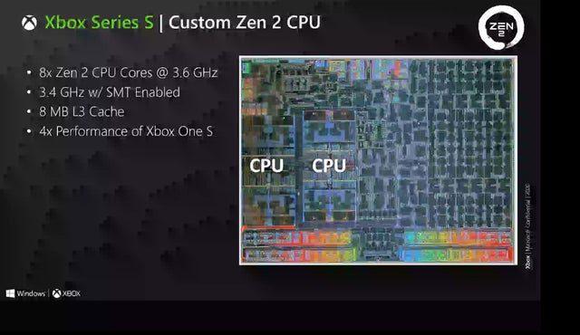 Desvelados todos los detalles del SoC de Xbox Series S