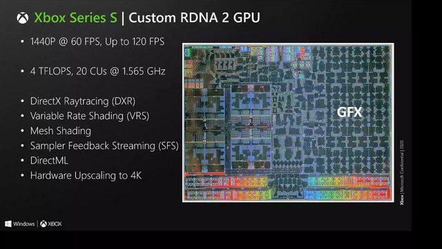 Desvelados todos los detalles del SoC de Xbox Series S - Xbox Series S podría no ser la más potente de la nueva generación, pero eso no quita que no sea una máquina excepcional a juzgar por estos nuevos detalles.