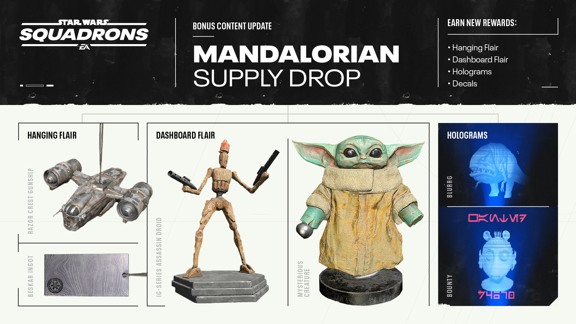 star wars the mandalorian dlc