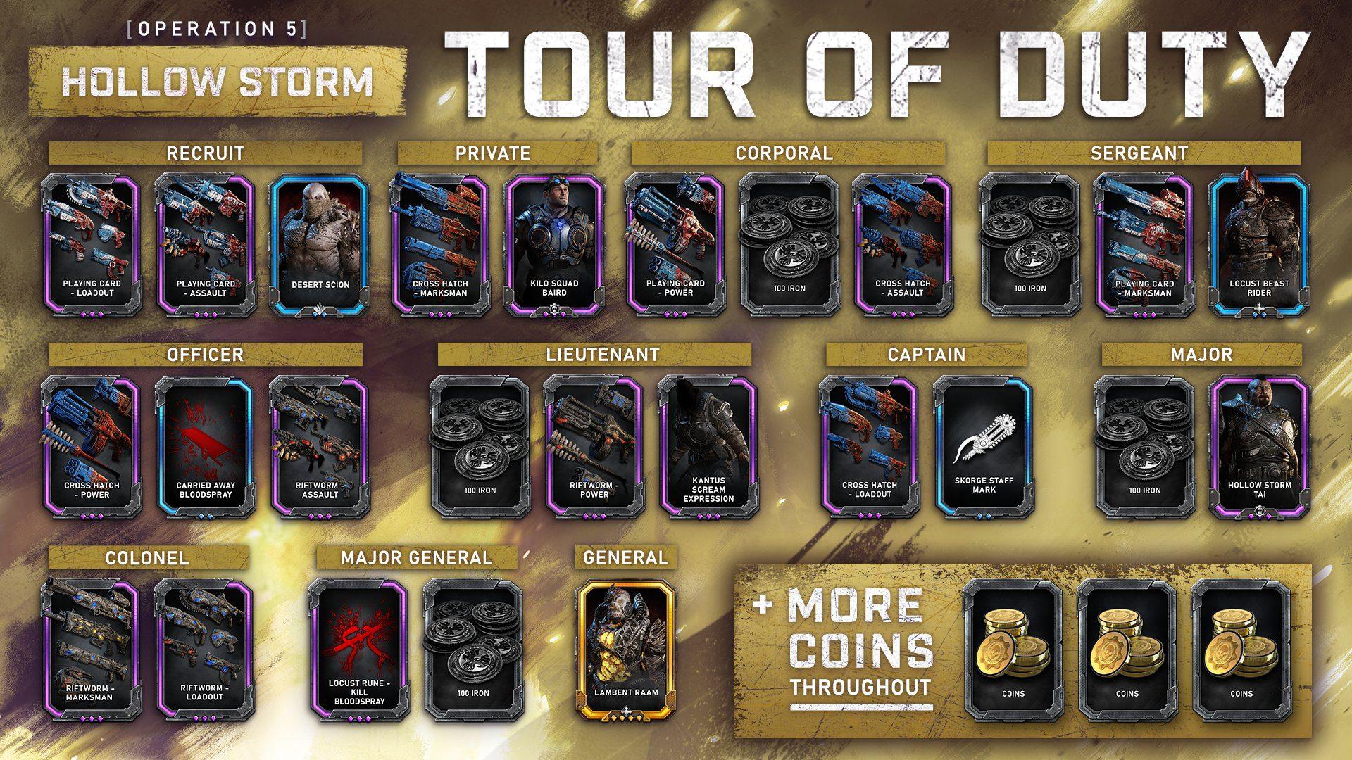 """Estas son las recompensas del nuevo recorrido de la """"Operación 5"""" en Gears 5"""