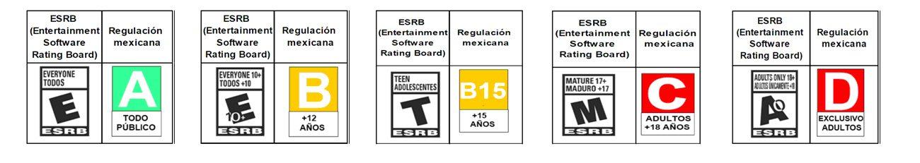 clasificacion mexicana de videojuegos