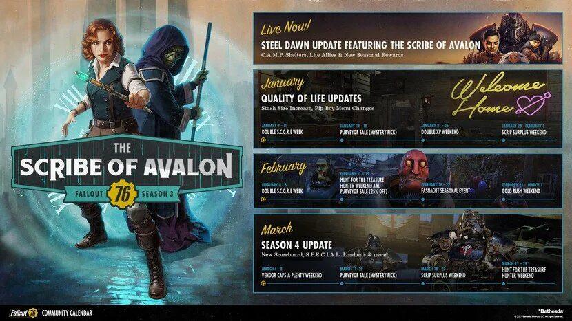 Fallout 76 Calendario