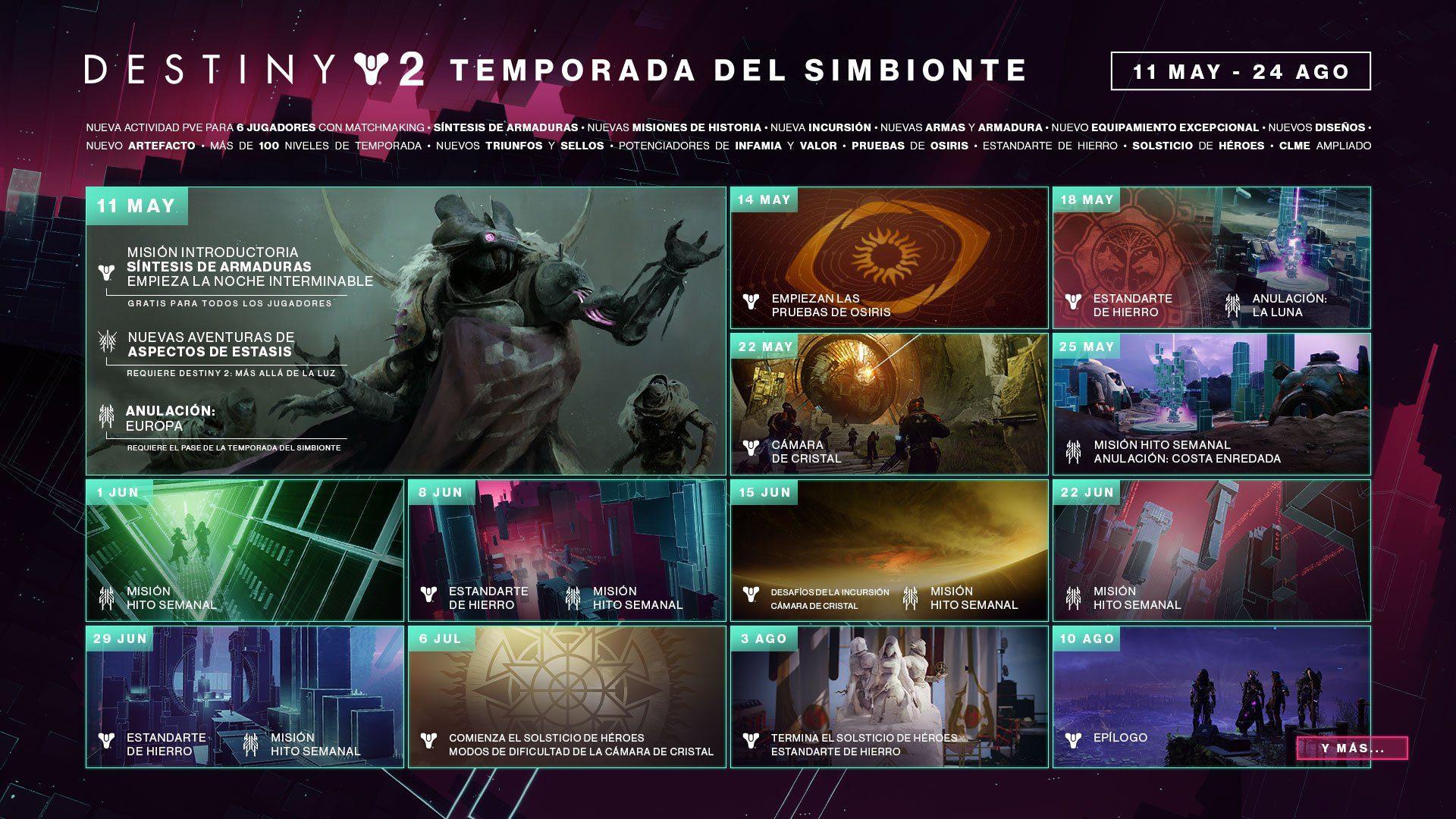 """Impresiones de Destiny 2: La """"Temporada de los Simbiontes"""""""