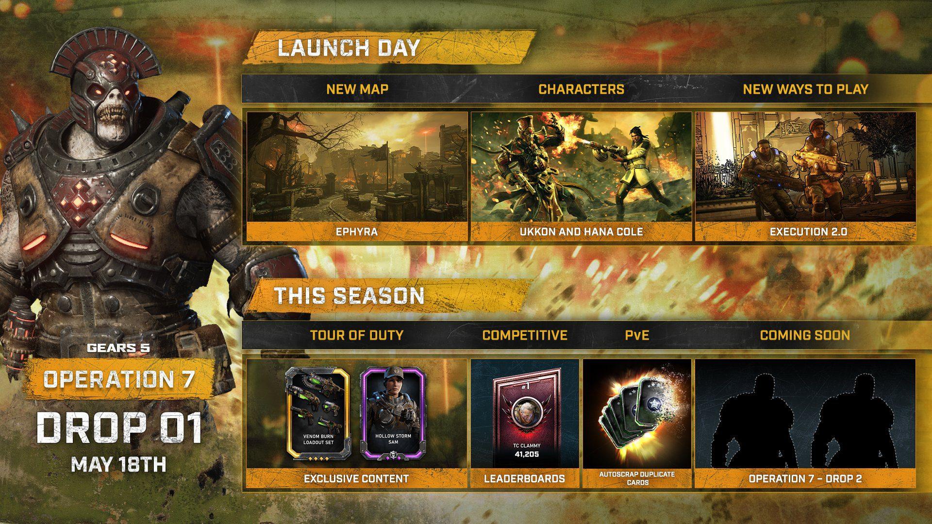 """The Coalition muestra más detalles sobre la """"Operación 7"""" de Gears 5 - The Coalition ha mostrado nueva información y detalles sobre lo que llega el 18 de mayo con la """"Operación 7"""" de Gears 5."""
