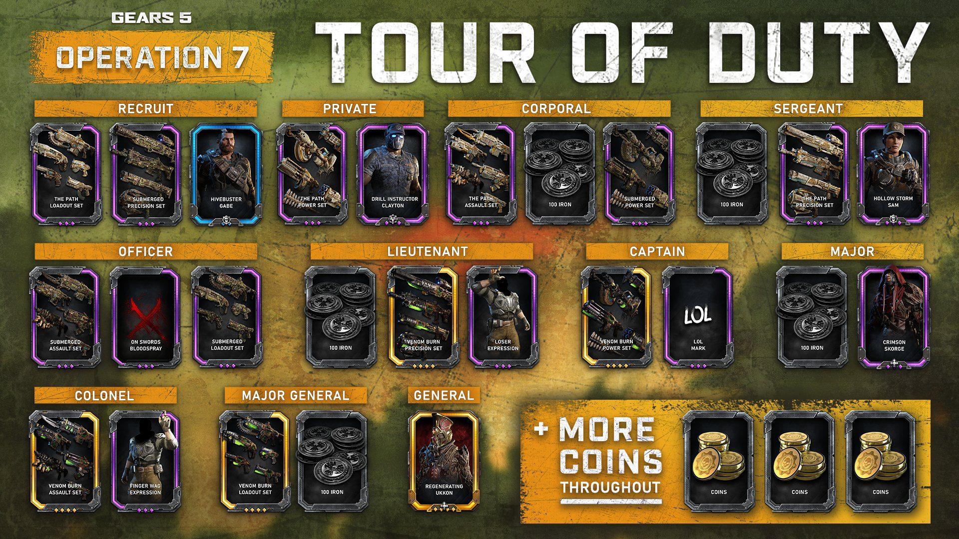 """Este es el Tour of Duty completo de la nueva """"Operación 7"""" de Gears 5 - The Coalition muestra todo el contenido gratuito a conseguir en el Tour of Duty de la """"Operación 7"""" de Gears 5."""