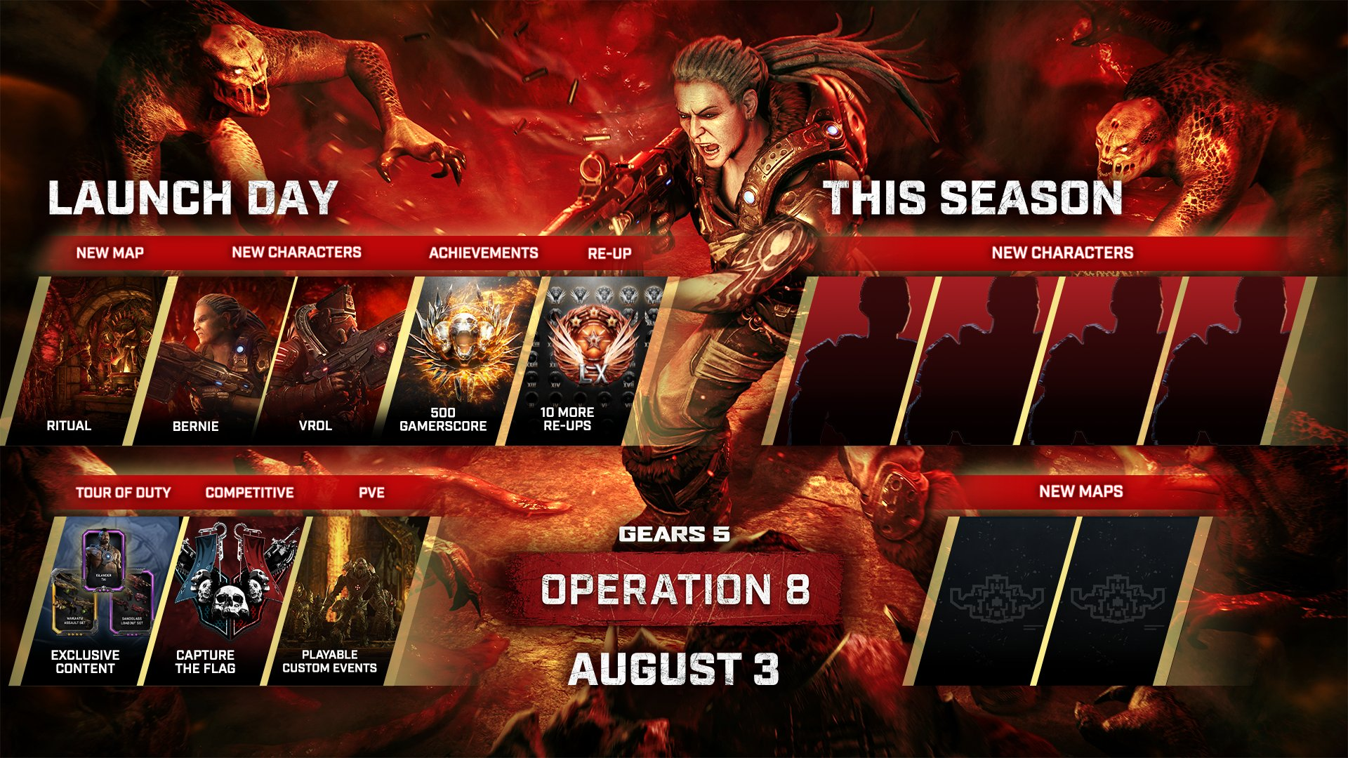"""Detallado el contenido del primer Drop de la """"Operación 8"""" para Gears 5 - The Coalition detalla lo que llega con el primer Drop de la """"Operación 8"""" de Gears 5 que da comienzo hoy mismo."""