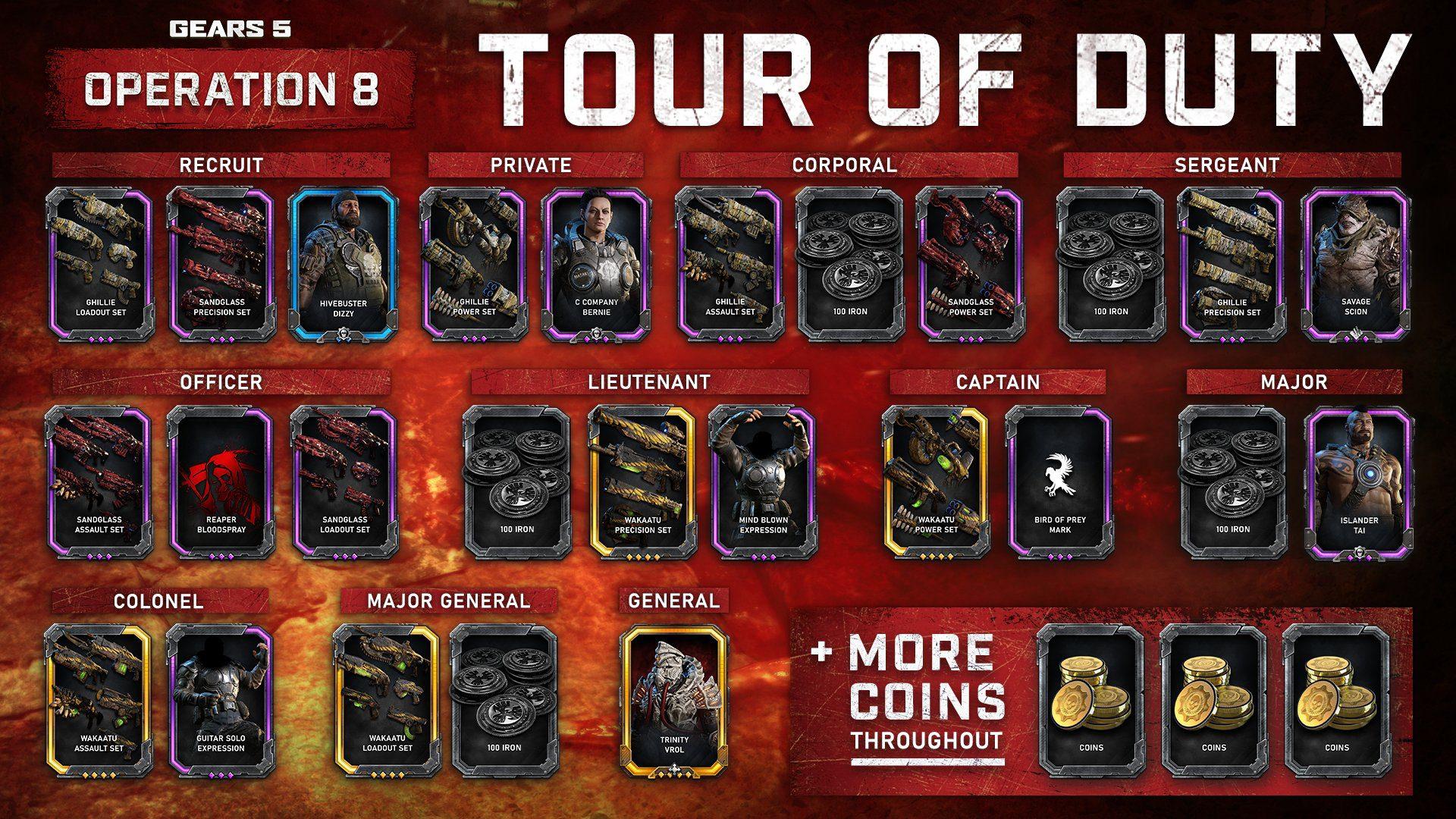 """Estas son las recompensas del nuevo """"Tour of Duty"""" en Gears 5 - The Coalition ha compartido cuales serán las recompensas del """"Tour of Duty"""" de la nueva temporada para Gears 5 que empieza hoy mismo."""