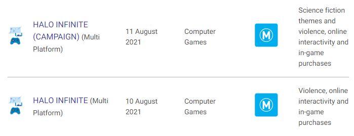La campaña de Halo Infinite y el multijugador, clasificados por separado - La clasificación australiana por separado confirma que Halo Infinite será como dos títulos diferentes.