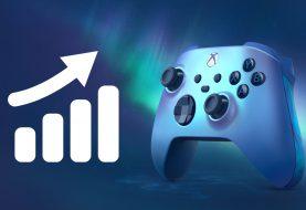 Estaba muerta...decían: Los ingresos de Xbox crecen un 166% de manera interanual
